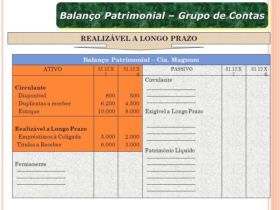 Balanço Patrimonial – Grupo de Contas REALIZÁVEL A LONGO PRAZO