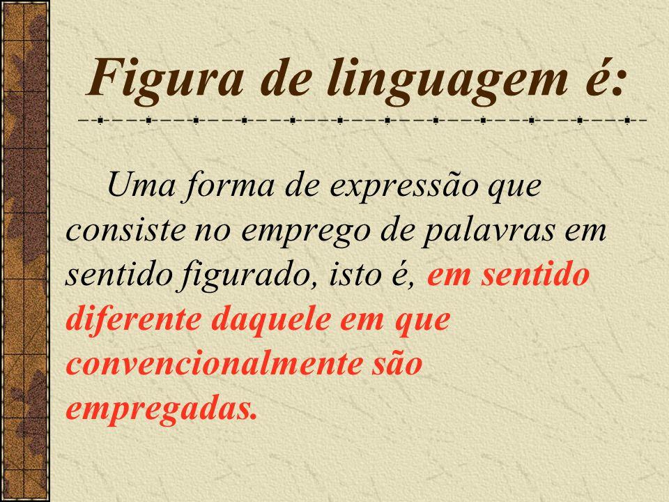 Figura de linguagem é: