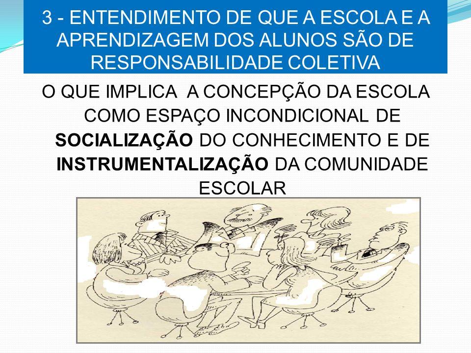 3 - ENTENDIMENTO DE QUE A ESCOLA E A APRENDIZAGEM DOS ALUNOS SÃO DE RESPONSABILIDADE COLETIVA