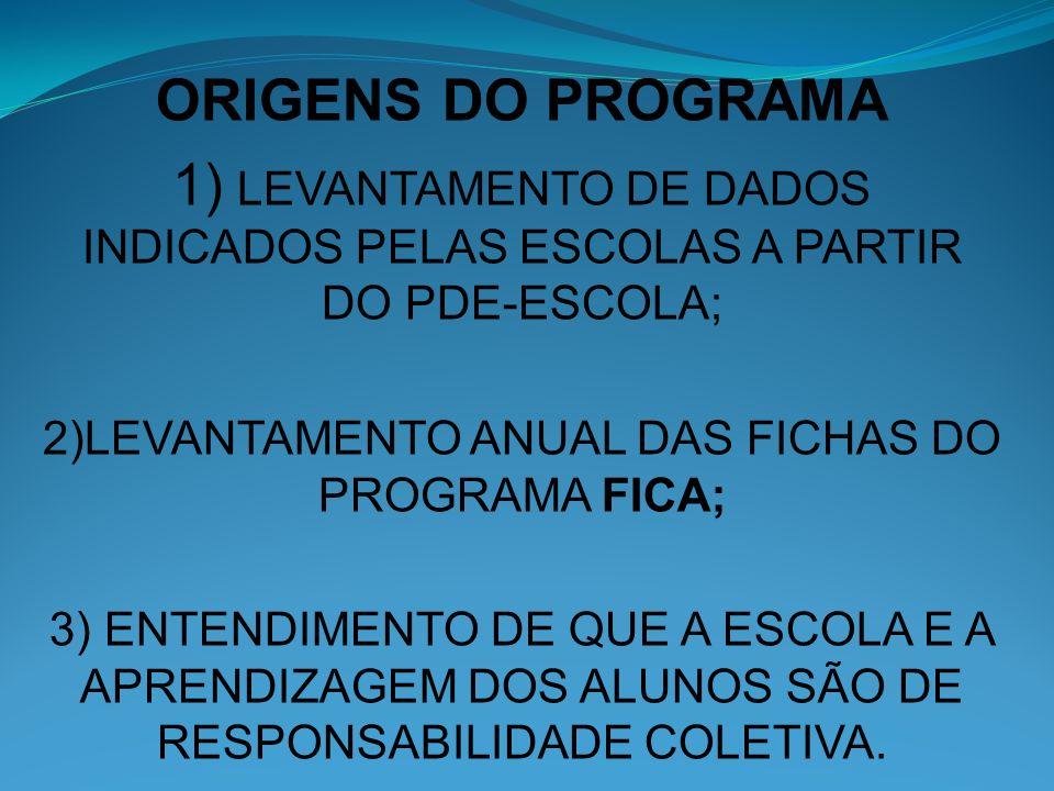 2)LEVANTAMENTO ANUAL DAS FICHAS DO PROGRAMA FICA;