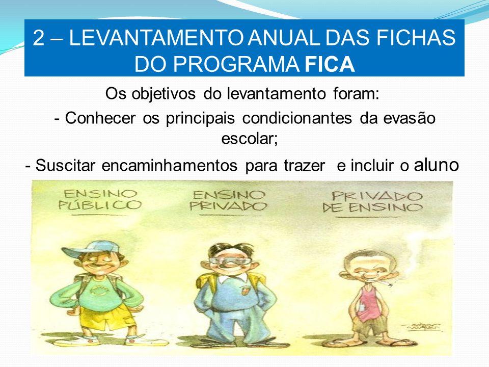 2 – LEVANTAMENTO ANUAL DAS FICHAS DO PROGRAMA FICA