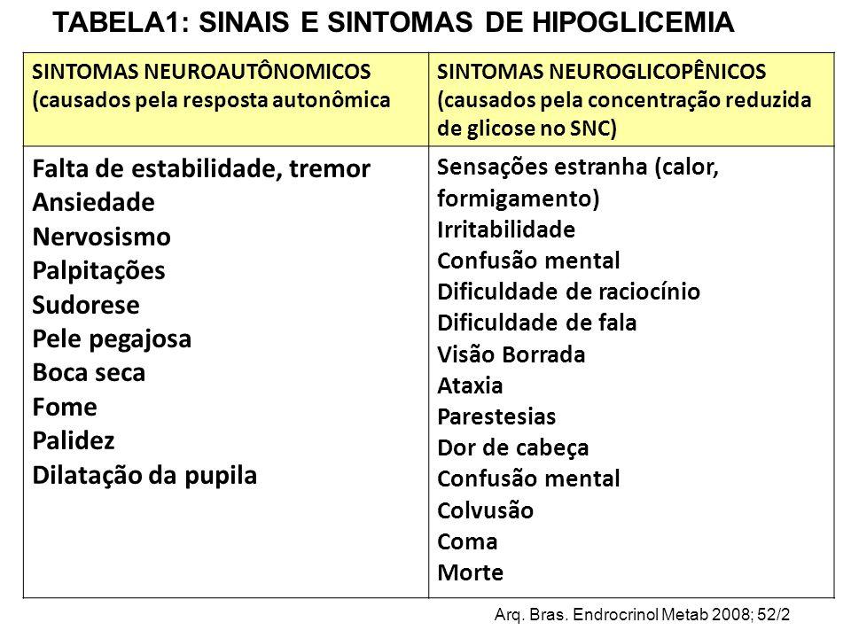 TABELA1: SINAIS E SINTOMAS DE HIPOGLICEMIA