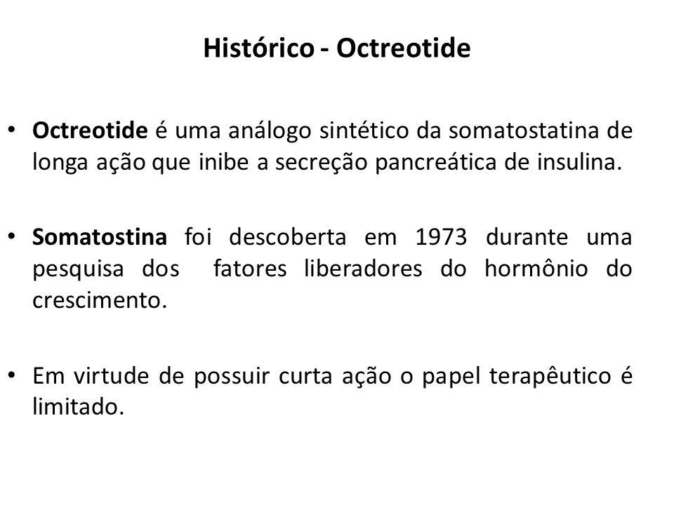 Histórico - Octreotide