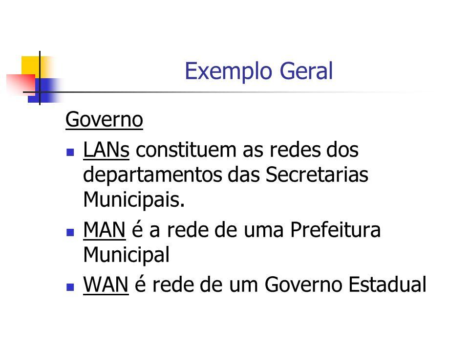 Exemplo Geral Governo. LANs constituem as redes dos departamentos das Secretarias Municipais. MAN é a rede de uma Prefeitura Municipal.