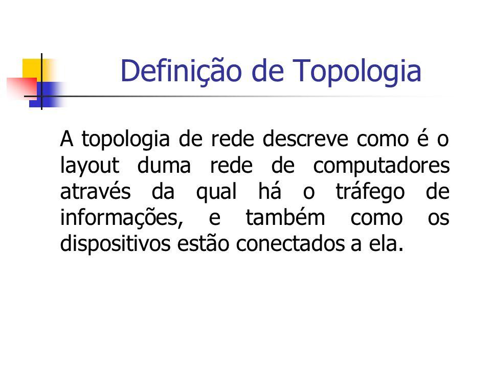 Definição de Topologia