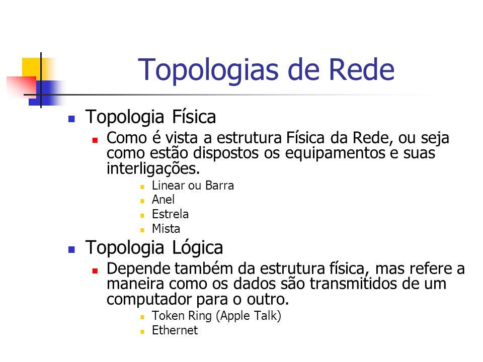 Topologias de Rede Topologia Física Topologia Lógica