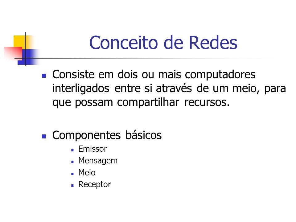 Conceito de Redes Consiste em dois ou mais computadores interligados entre si através de um meio, para que possam compartilhar recursos.