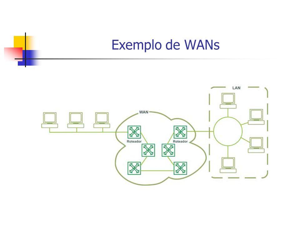 Exemplo de WANs