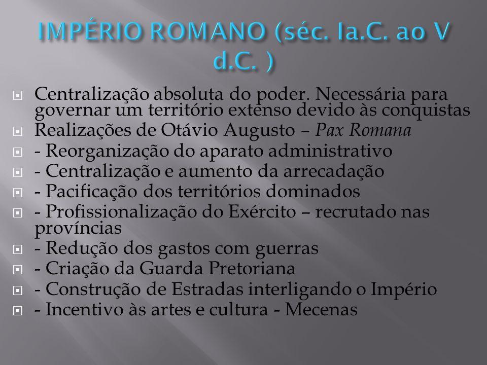 IMPÉRIO ROMANO (séc. Ia.C. ao V d.C. )