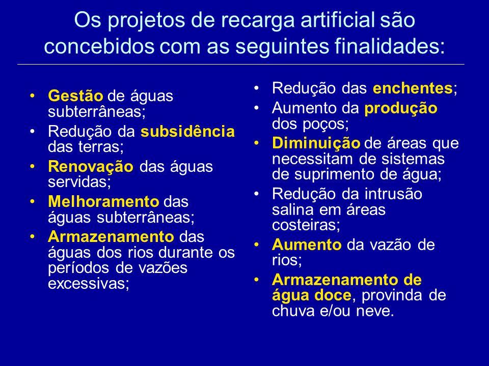 Os projetos de recarga artificial são concebidos com as seguintes finalidades: