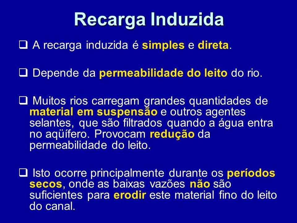 Recarga Induzida A recarga induzida é simples e direta.