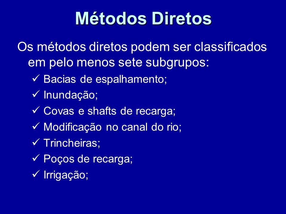 Métodos Diretos Os métodos diretos podem ser classificados em pelo menos sete subgrupos: Bacias de espalhamento;