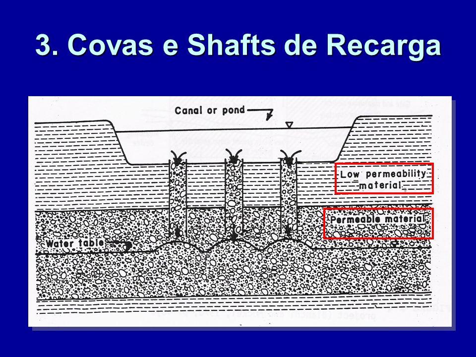 3. Covas e Shafts de Recarga