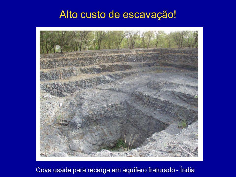 Alto custo de escavação!