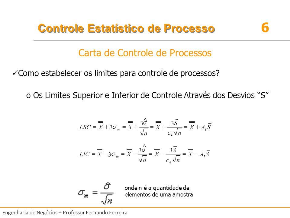 Carta de Controle de Processos