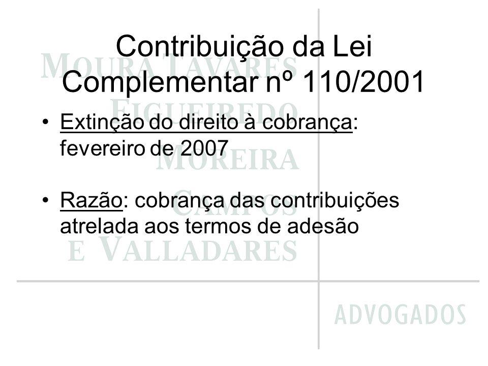 Contribuição da Lei Complementar nº 110/2001