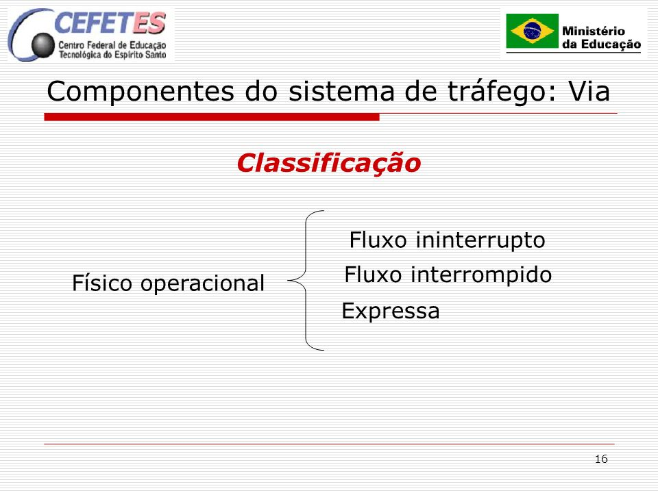 Componentes do sistema de tráfego: Via