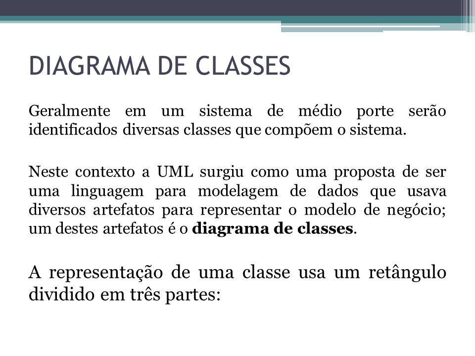 DIAGRAMA DE CLASSES Geralmente em um sistema de médio porte serão identificados diversas classes que compõem o sistema.