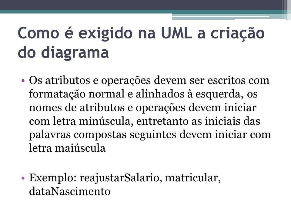 Como é exigido na UML a criação do diagrama
