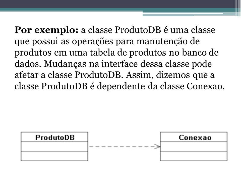 Por exemplo: a classe ProdutoDB é uma classe que possui as operações para manutenção de produtos em uma tabela de produtos no banco de dados.