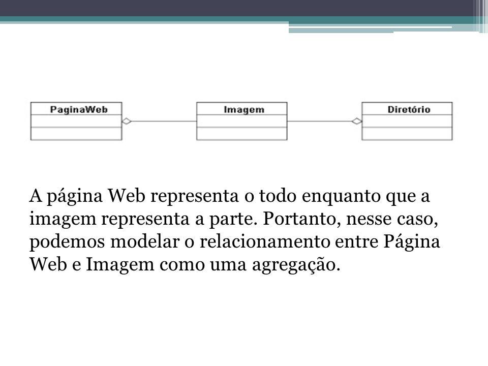 A página Web representa o todo enquanto que a imagem representa a parte.