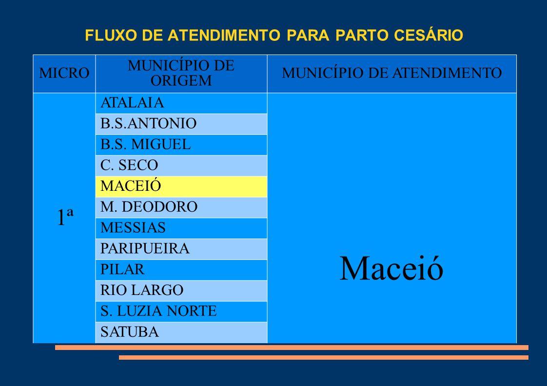 FLUXO DE ATENDIMENTO PARA PARTO CESÁRIO