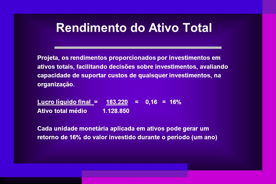 Rendimento do Ativo Total