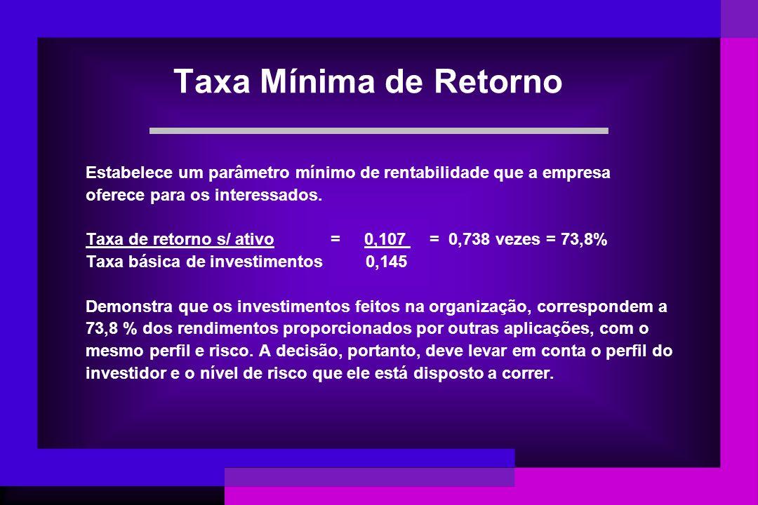 Taxa Mínima de Retorno Estabelece um parâmetro mínimo de rentabilidade que a empresa. oferece para os interessados.
