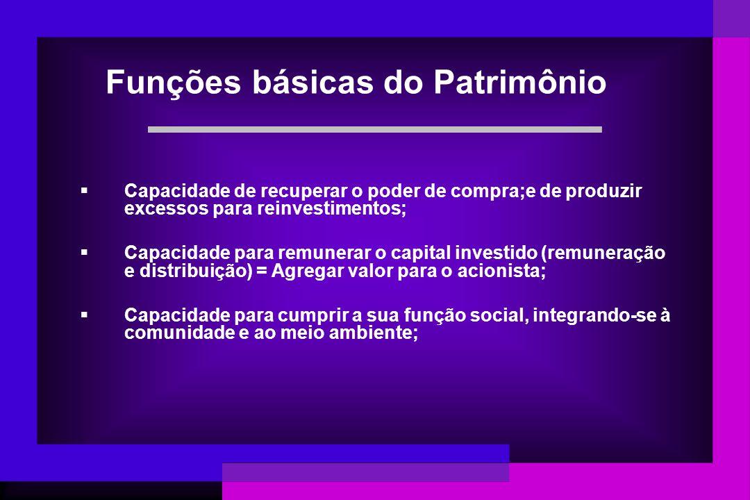 Funções básicas do Patrimônio