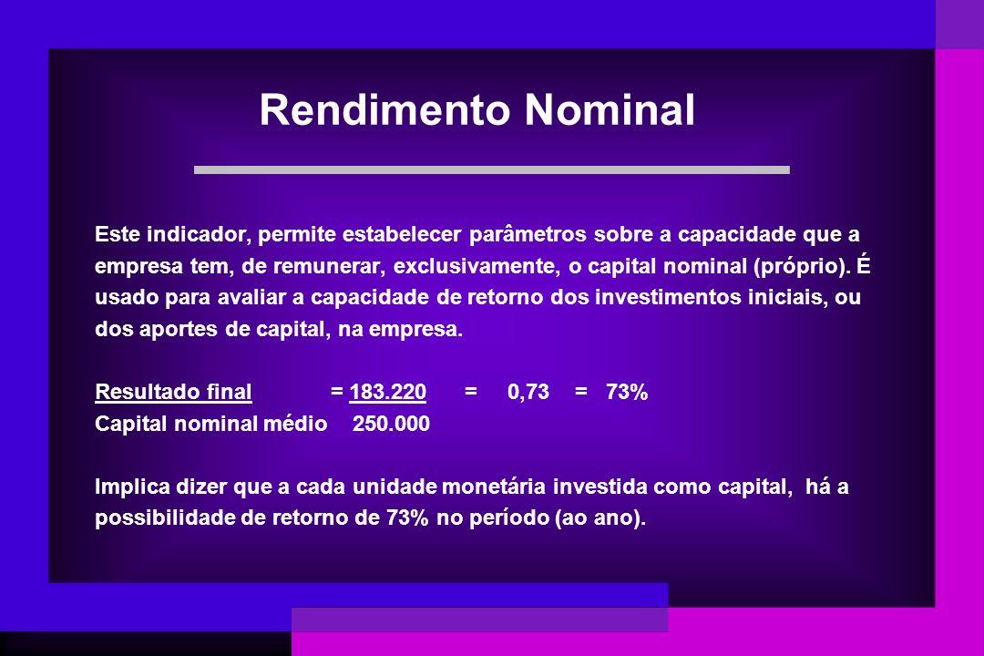 Rendimento Nominal Este indicador, permite estabelecer parâmetros sobre a capacidade que a.