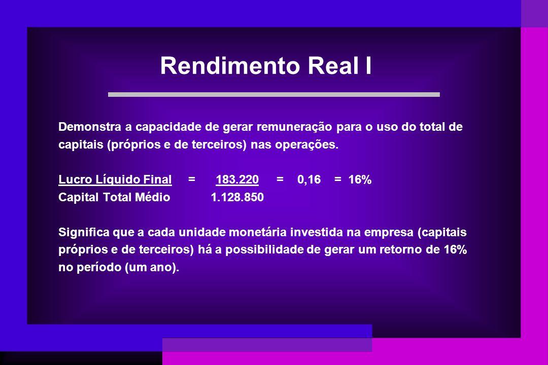 Rendimento Real IDemonstra a capacidade de gerar remuneração para o uso do total de. capitais (próprios e de terceiros) nas operações.
