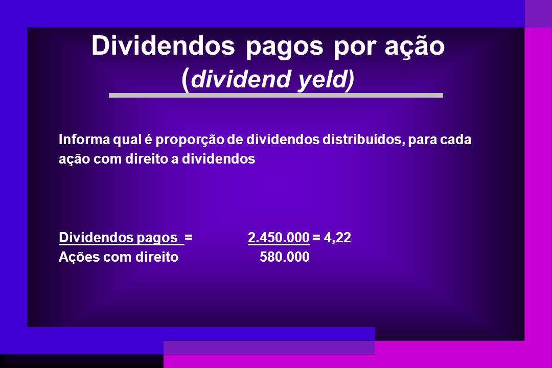 Dividendos pagos por ação (dividend yeld)