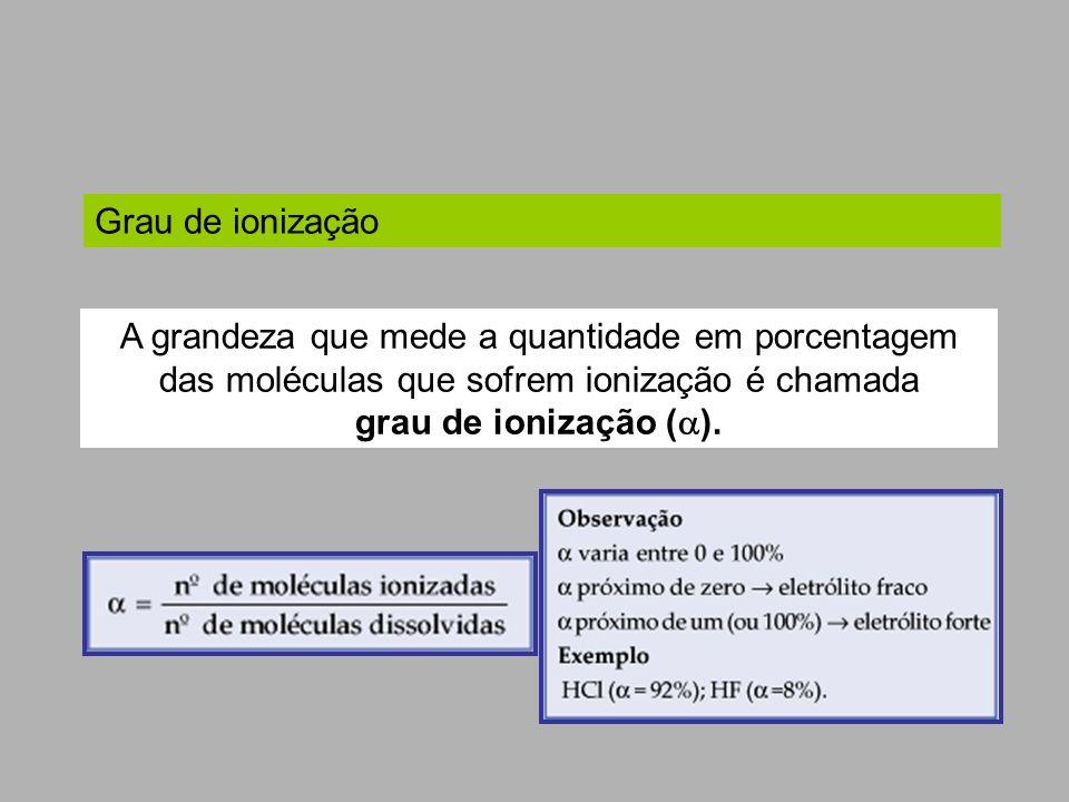 Grau de ionização A grandeza que mede a quantidade em porcentagem das moléculas que sofrem ionização é chamada.