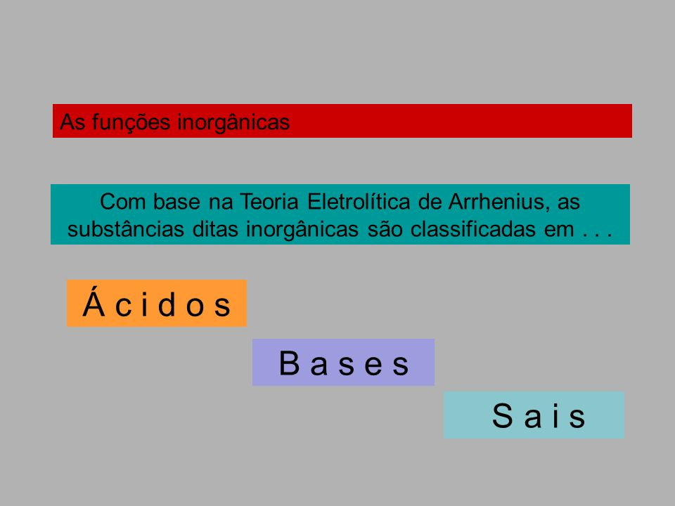 Á c i d o s B a s e s S a i s As funções inorgânicas