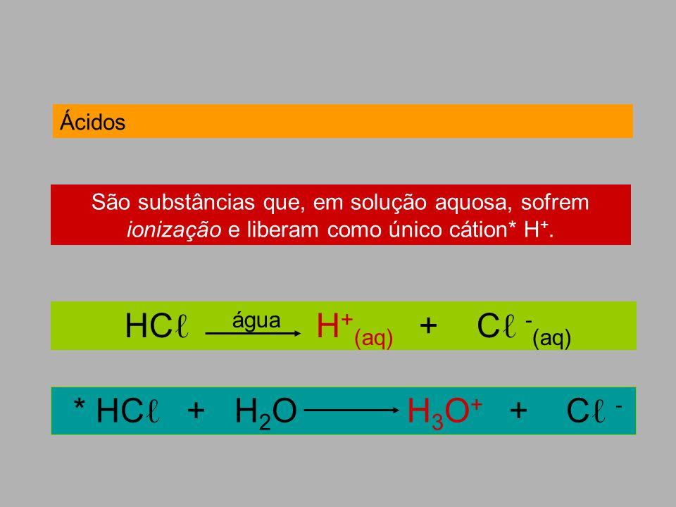HCℓ água H+(aq) + Cℓ -(aq)