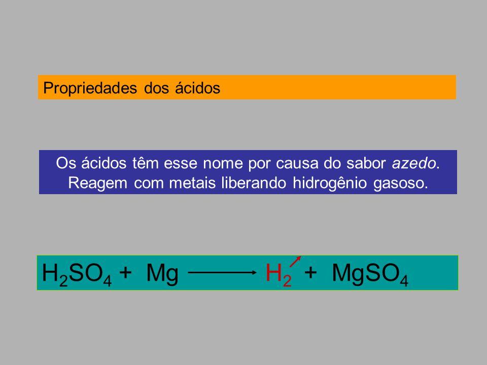 H2SO4 + Mg H2 + MgSO4 Propriedades dos ácidos
