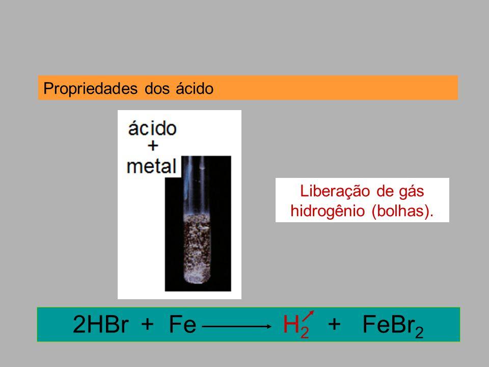 Liberação de gás hidrogênio (bolhas).