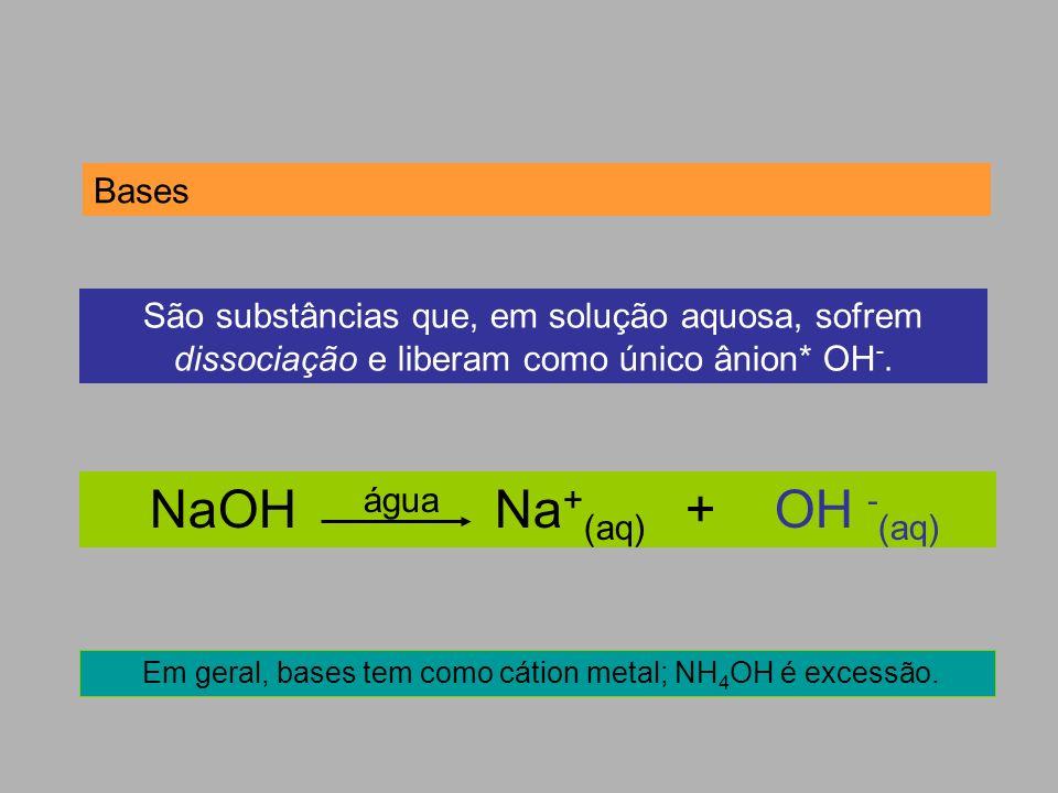 NaOH água Na+(aq) + OH -(aq)