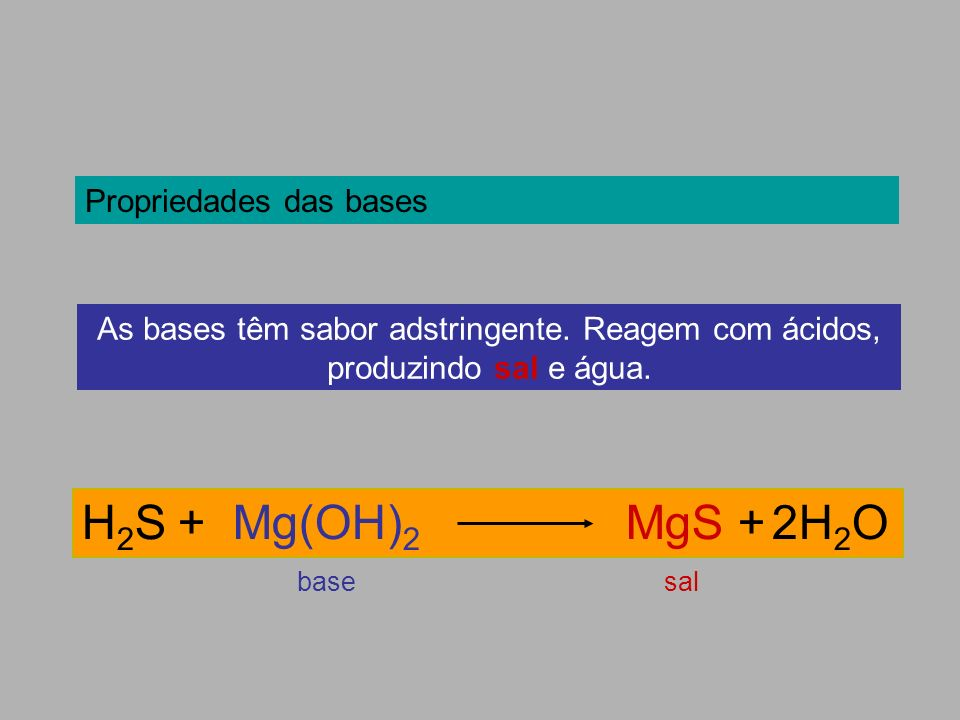 H2S + Mg(OH)2 MgS + 2H2O Propriedades das bases