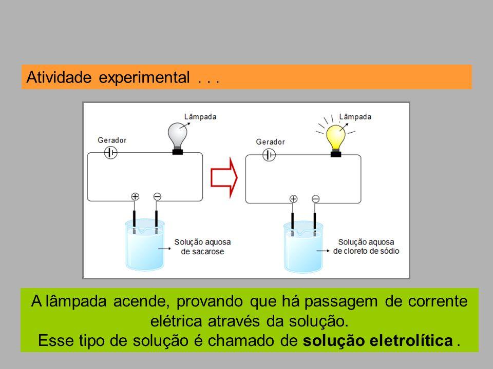 Esse tipo de solução é chamado de solução eletrolítica .
