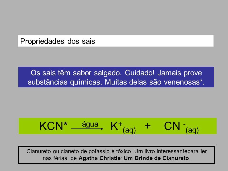 KCN* água K+(aq) + CN -(aq)