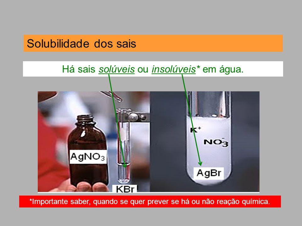 Solubilidade dos sais Há sais solúveis ou insolúveis* em água.