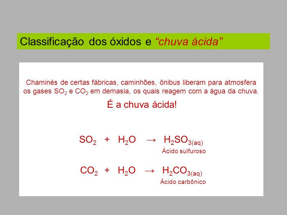 Classificação dos óxidos e chuva ácida