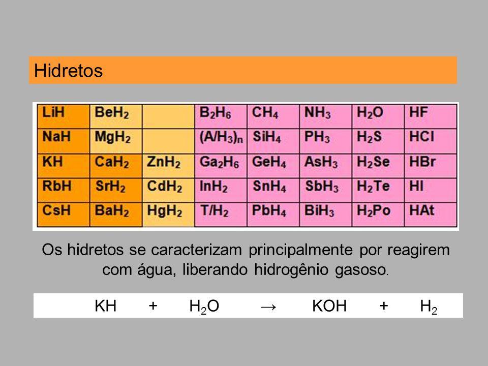 Hidretos Os hidretos se caracterizam principalmente por reagirem com água, liberando hidrogênio gasoso.