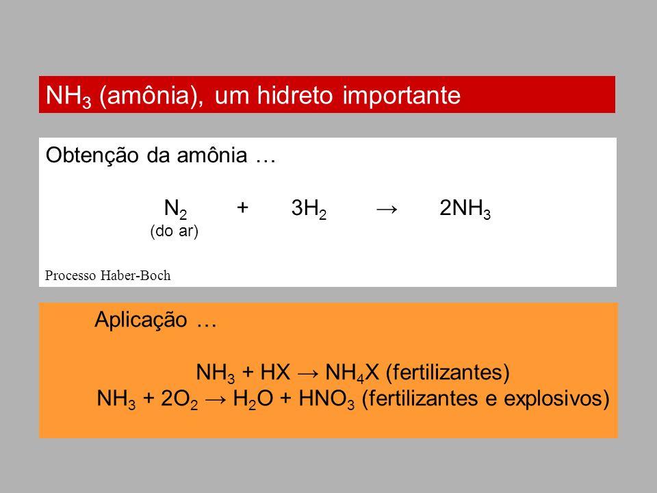 NH3 (amônia), um hidreto importante