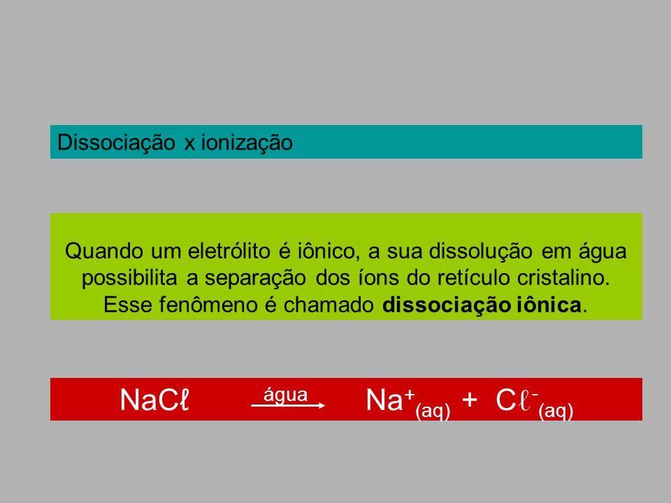 NaCℓ água Na+(aq) + Cℓ-(aq)