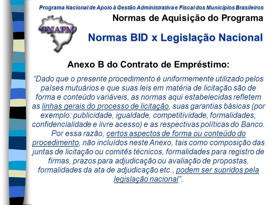 Anexo B do Contrato de Empréstimo: