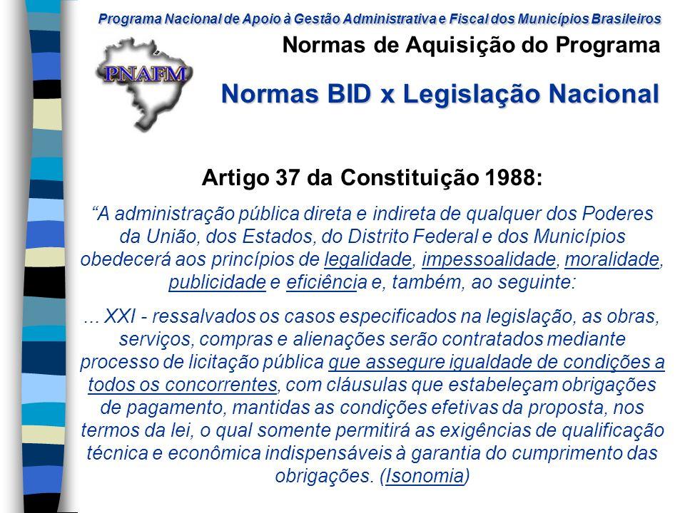 Artigo 37 da Constituição 1988: