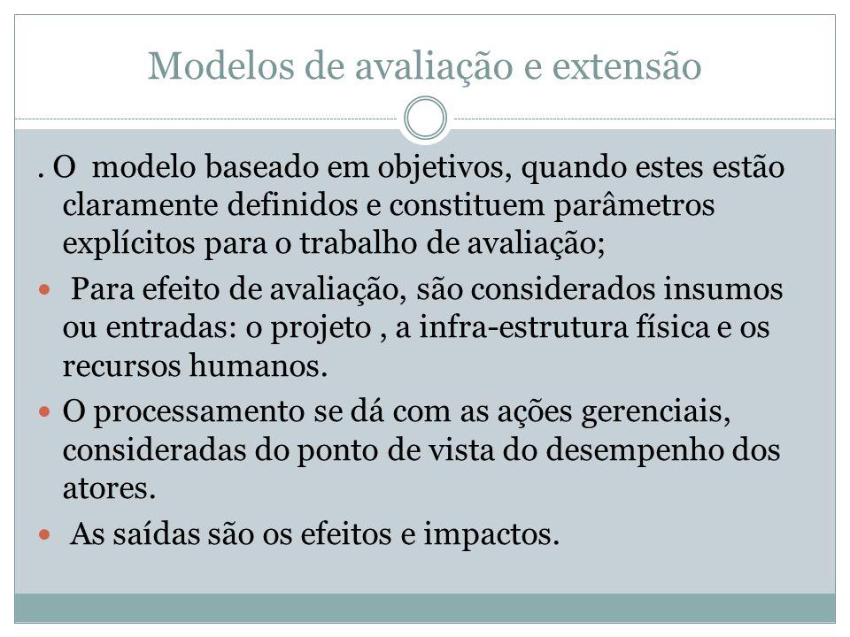 Modelos de avaliação e extensão