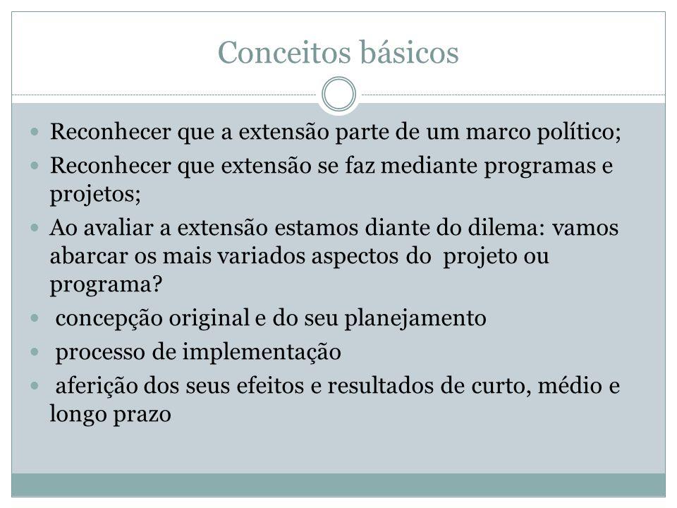 Conceitos básicos Reconhecer que a extensão parte de um marco político; Reconhecer que extensão se faz mediante programas e projetos;